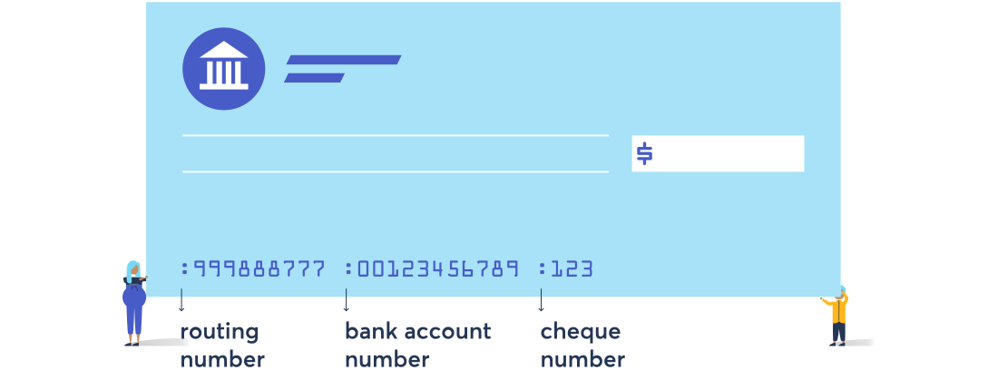 What are Routing Numbers, Account Numbers and Check Numbers?
