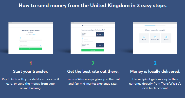 how-to-send-an-international-transfer-from-uk
